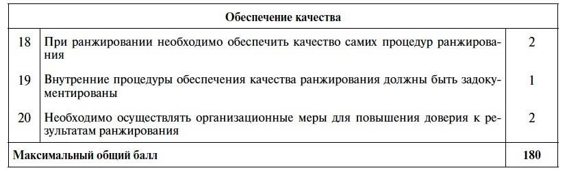 Таблица 9.Обобщённый подход к методам и критериям оценки рейтингов