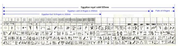 Линейка в древнем Египте