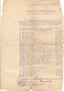 Образец диплома выпускника ЕвЛИТЛО. 1936 г. (2)