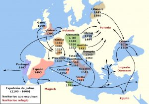 Изгнание евреев