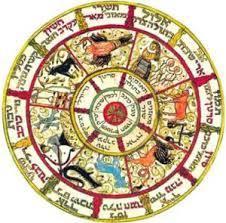 Древний еврейский календарь