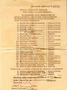 Выписка из Зачетной ведомости (приложение к диплому №628037) по завершению учебы на факультете иностранных языков Башкирского Госпединститута в 1950 г. (из семейного архива)