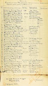 Список Медперсонала Управления строительных батальонов Балтвоенморстроя НКВД СССР. 6 февраля, 1945 г. (из Национального Архива Эстонии; ERAF.96sm.1.7 page 10)